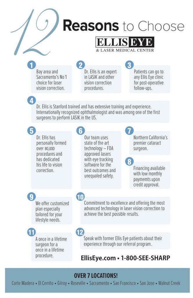 12 Reasons to Choose LASIK